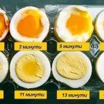 ПЕРФЕКТНИТЕ варени яйца: за колко време?
