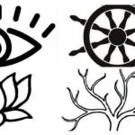 Изберете един от символите на картинката и вижте кой е големият ви страх